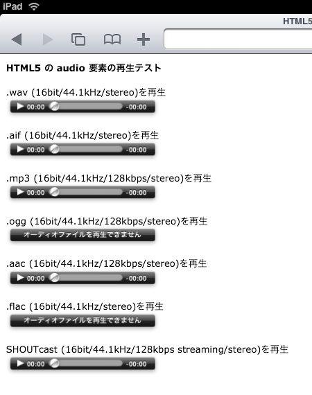 Safari - iOS 3.2 (iPad)